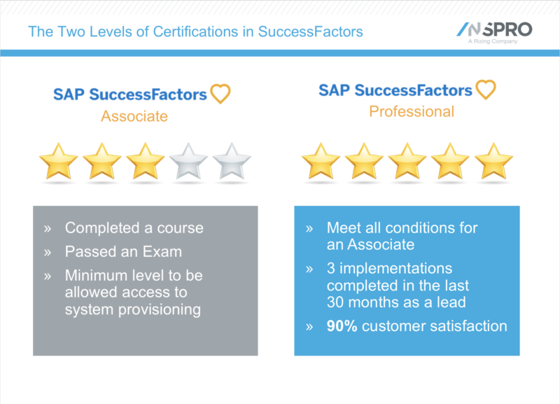 SAP SuccessFactors Professional Certification Requirements